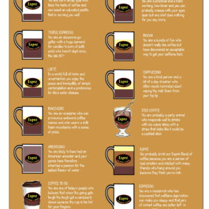 Whatdoes your coffee say about you?